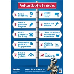 iMaths Problem Solving Poster