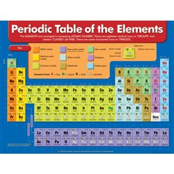 Chart - Periodic Table of Elements