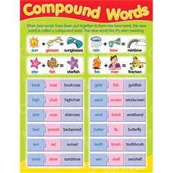 Chart - Compound Words