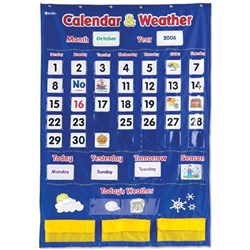 Pocket Chart - Calendar and Weather