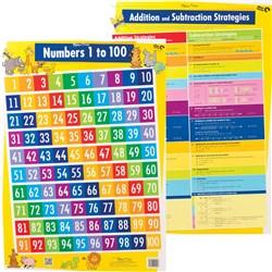CH6270 - Chart - Numbers 1 - 100 - Kookaburra Educational