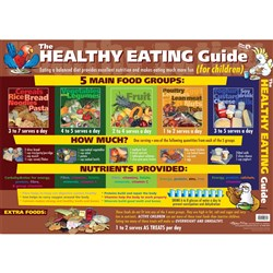 Chart - The Healthy Eating Guide