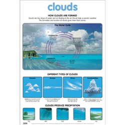 Chart - Clouds