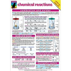 Chart - Chemical Reactions