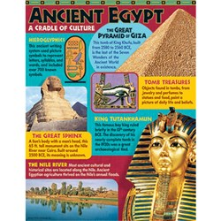 Chart - Ancient Egypt
