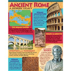 Chart - Ancient Rome
