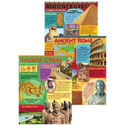 Ancient Civilisations Poster Pack