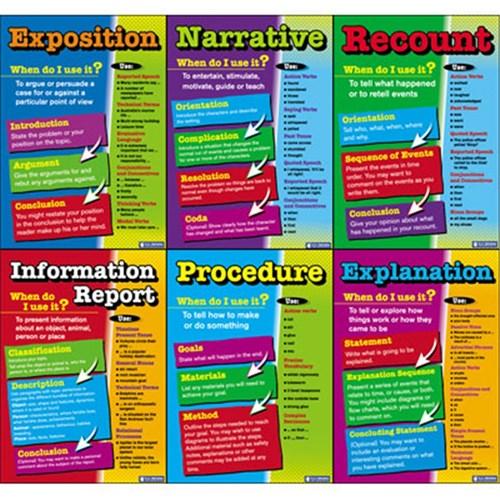 text types australian curriculum