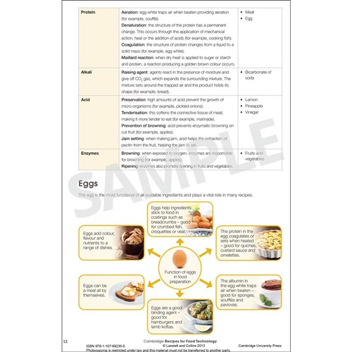 Recipes for Food Technology Middle Secondary