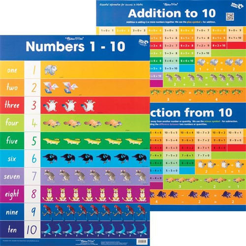 ZECC054 - Chart - Numbers 1-10 / Addition to 10 Double Sided ...