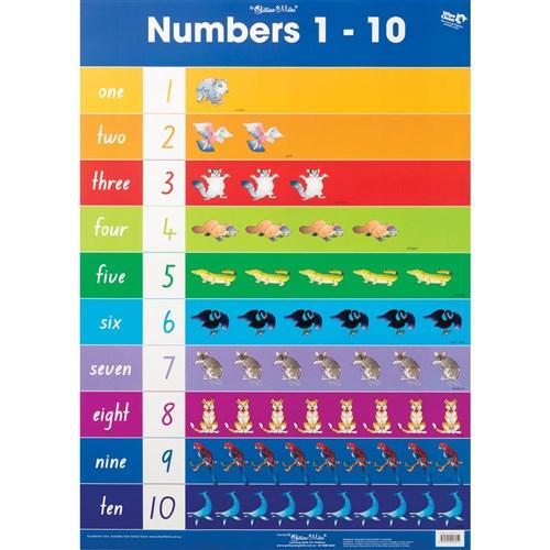 Number Names Worksheets : number chart 1-10 ~ Free ...