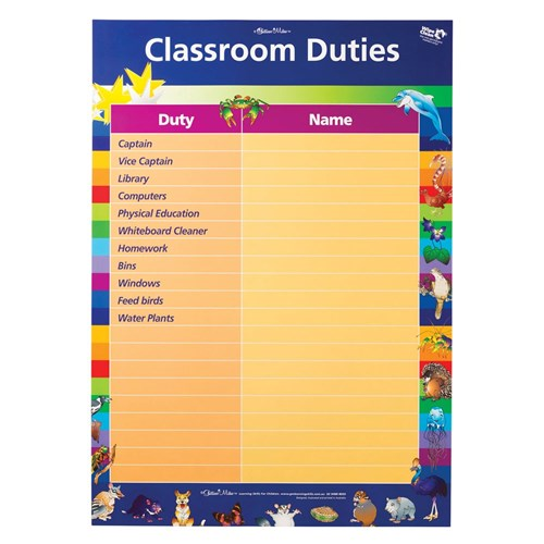 Chart - Classroom Rewards Double Sided