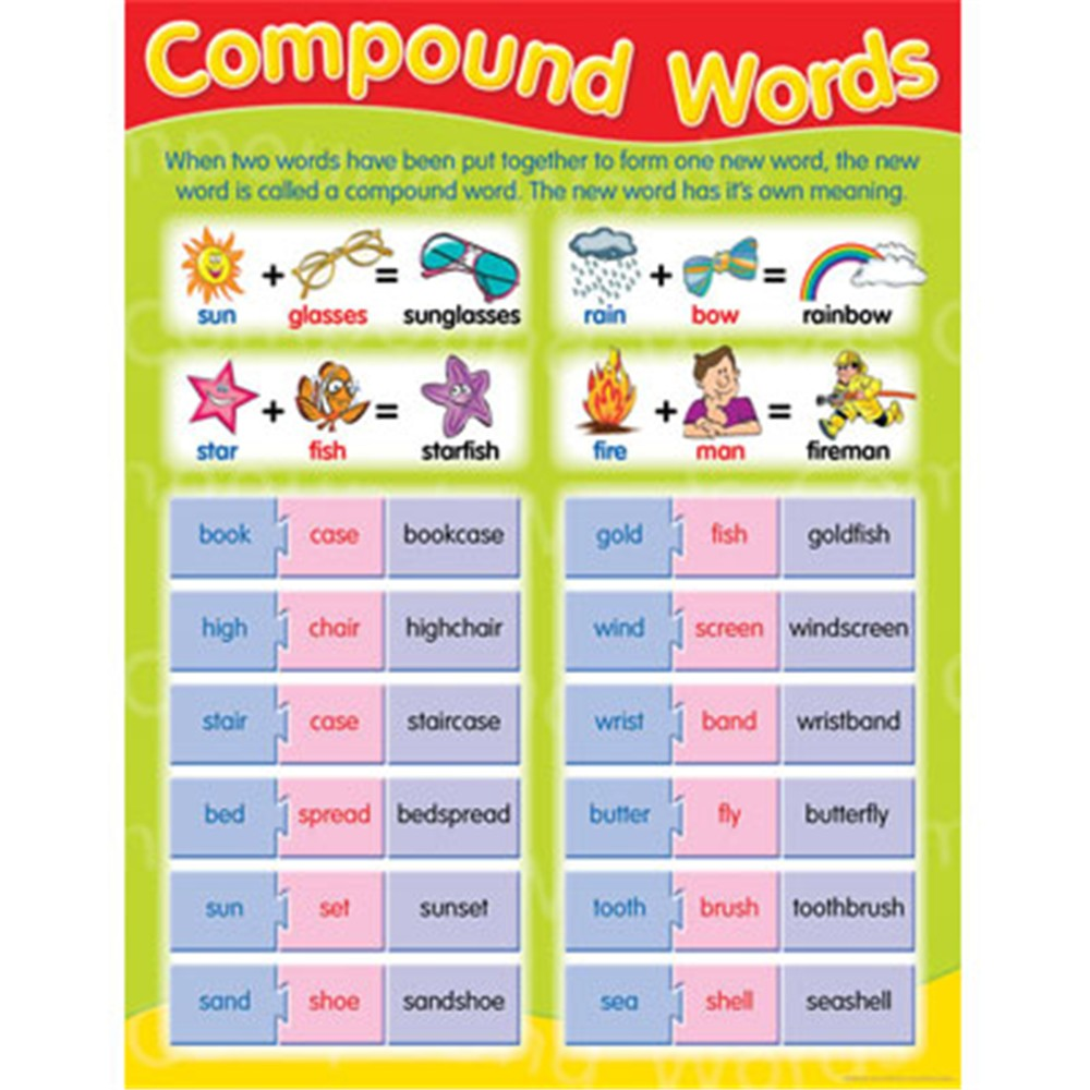 CH6115 Images Of Compound Words on spelling words, using angles in words, conjunction words, long o words, sight words, contraction words, simple words, merry christmas words, multiple meaning words, abstract words, prefix words, complex words, rhyming words, poster with lots of words, pronoun words, learning words, question words, plural words, kanji japanese words, hyphenated words,