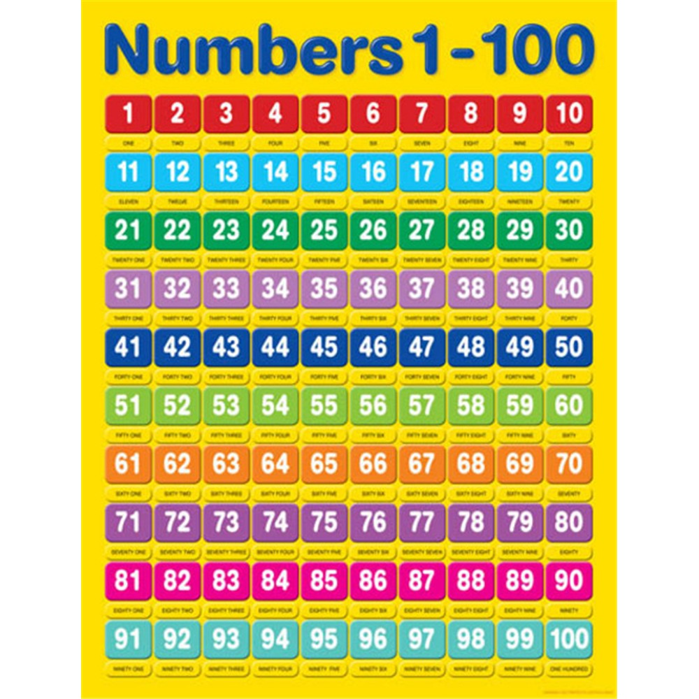 Worksheets Pictures Of Numbers 1-100 ch6270 chart numbers 1 100 kookaburra educational resources share this product