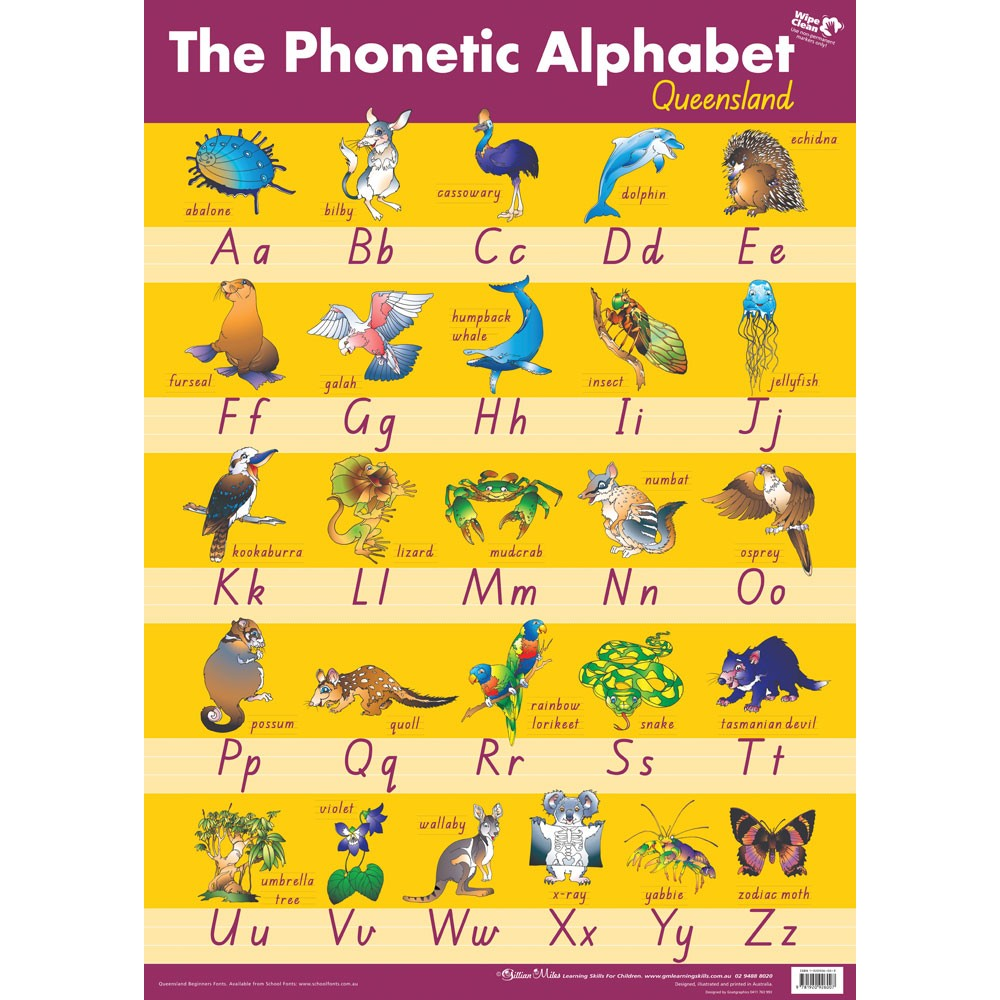 Zecc003 Chart Phonetic Alphabet Qld Kookaburra