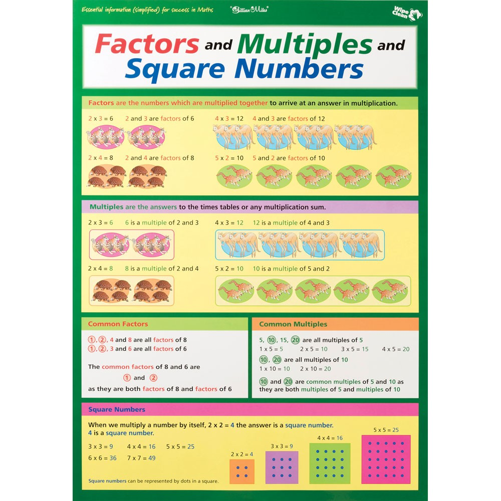 Zecc097 chart times tables green factors multiples share this product nvjuhfo Images